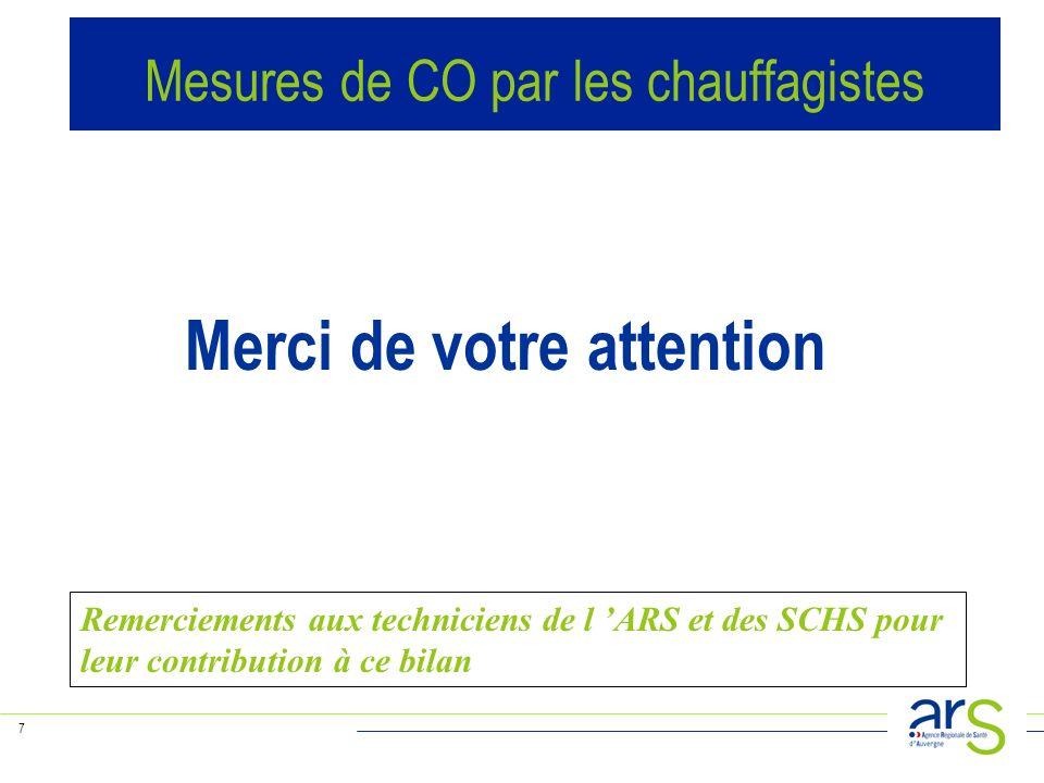7 Remerciements aux techniciens de l ARS et des SCHS pour leur contribution à ce bilan Merci de votre attention Mesures de CO par les chauffagistes