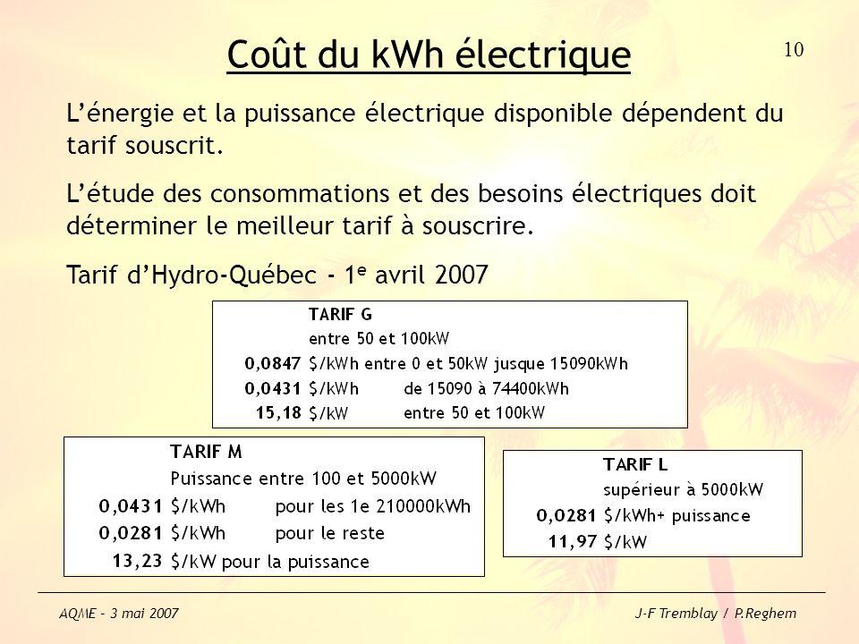Coût du kWh électrique Lénergie et la puissance électrique disponible dépendent du tarif souscrit. Létude des consommations et des besoins électriques
