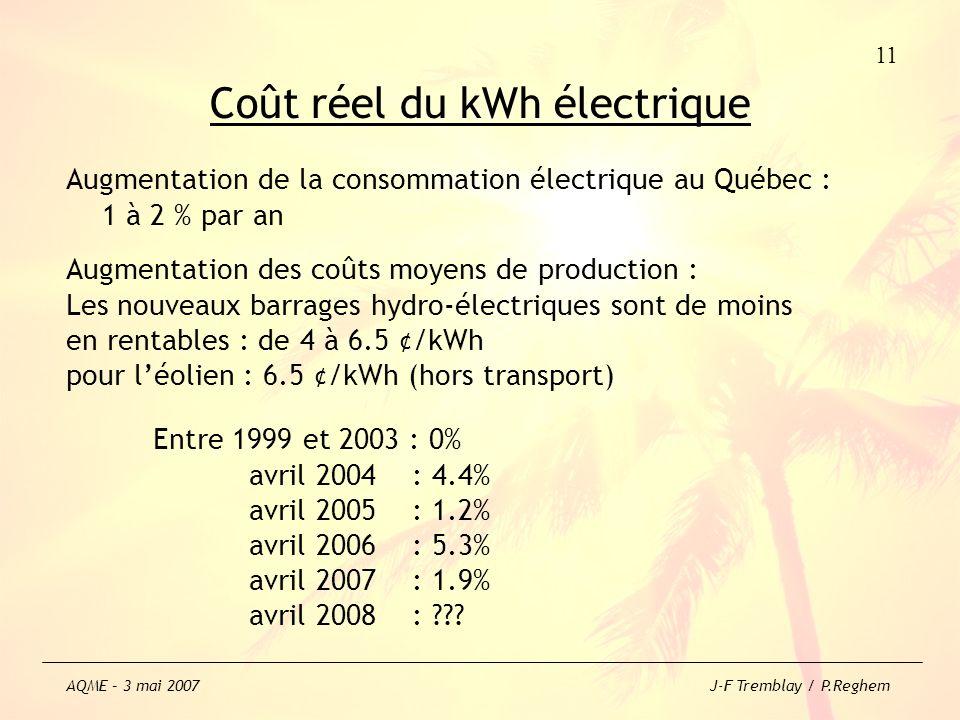 Coût réel du kWh électrique Augmentation de la consommation électrique au Québec : 1 à 2 % par an Entre 1999 et 2003 : 0% avril 2004 : 4.4% avril 2005