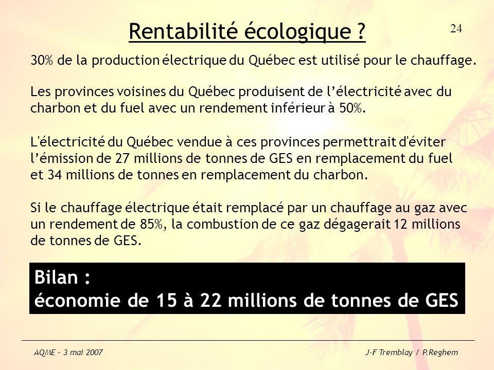Rentabilité écologique ? 30% de la production électrique du Québec est utilisé pour le chauffage. Les provinces voisines du Québec produisent de lélec
