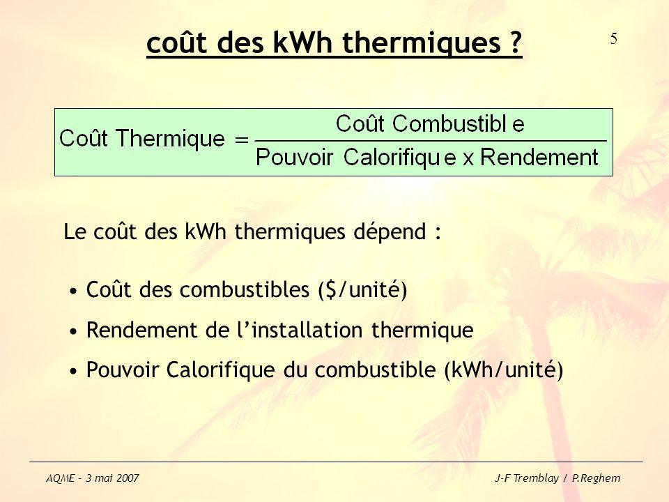 Pouvoir Calorifique du combustible Valeurs des pouvoirs calorifiques sur le site des fournisseurs et de lAEE http://www.aee.gouv.qc.ca/ Il sagit de lénergie que peut libérer le combustible PC s = PC i + L eau PC s = Pouvoir Calorifique supérieur PC i = Pouvoir calorifique inférieur L eau = Chaleur Latente de leau 6 AQME – 3 mai 2007 J-F Tremblay / P.Reghem