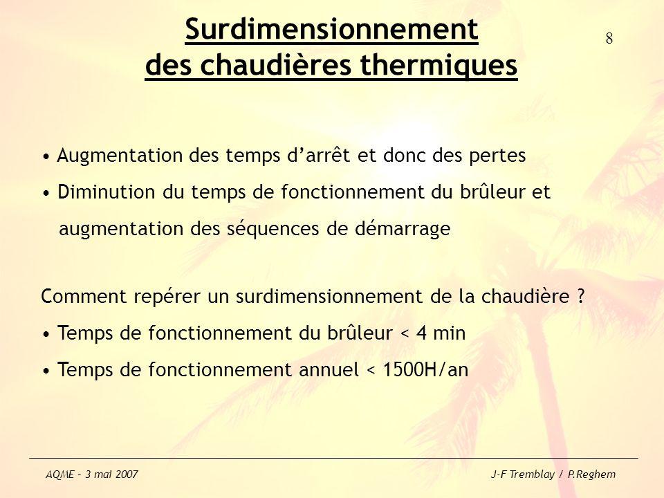 Merci de votre attention Patrick REGHEM 514 270 7230 Jean-François TREMBLAY 450 625 3606