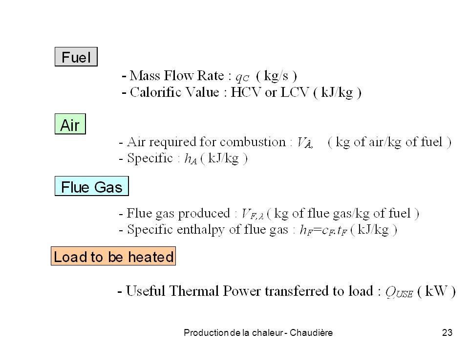 Production de la chaleur - Chaudière23