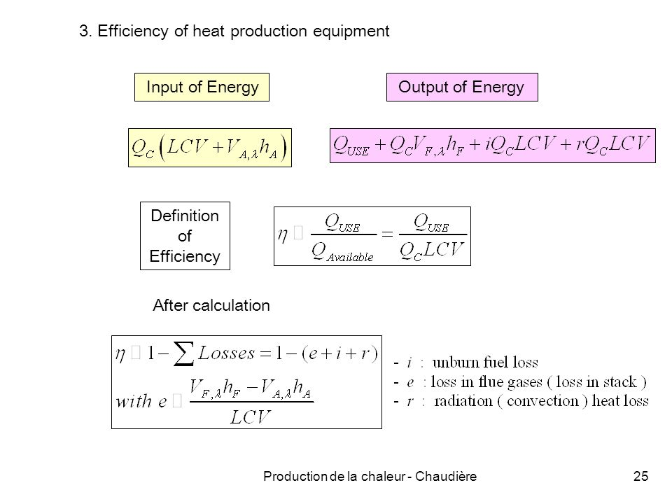 Production de la chaleur - Chaudière25 3. Efficiency of heat production equipment Input of Energy Output of Energy Definition of Efficiency After calc
