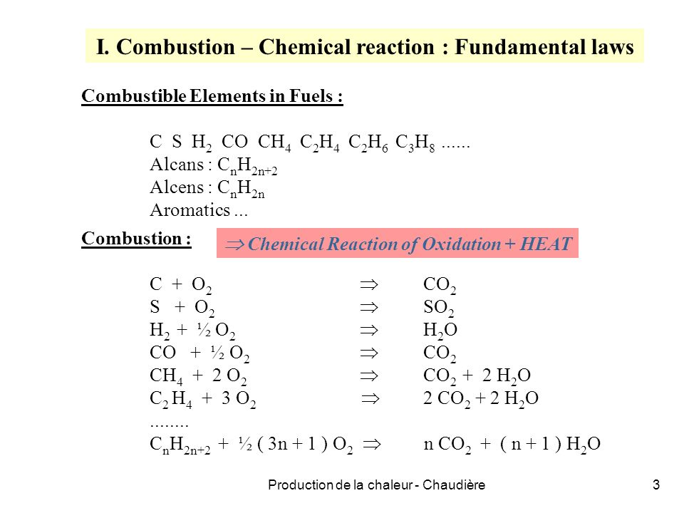 Production de la chaleur - Chaudière3 Combustible Elements in Fuels : C S H 2 CO CH 4 C 2 H 4 C 2 H 6 C 3 H 8...... Alcans : C n H 2n+2 Alcens : C n H
