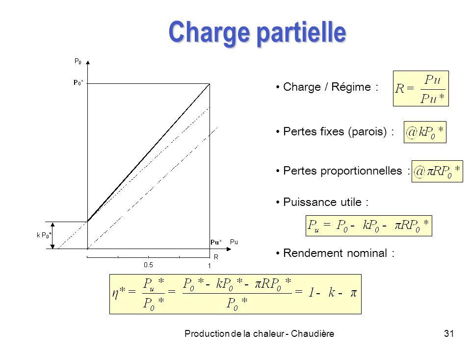 Production de la chaleur - Chaudière31 Charge partielle Charge / Régime : Pertes fixes (parois) : Pertes proportionnelles : Puissance utile : Rendement nominal :