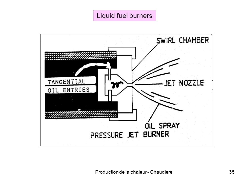 Production de la chaleur - Chaudière35 Liquid fuel burners