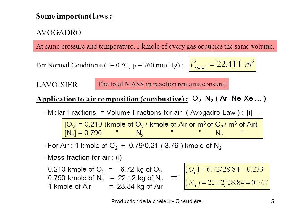 Production de la chaleur - Chaudière26 II.Combustion control 1.