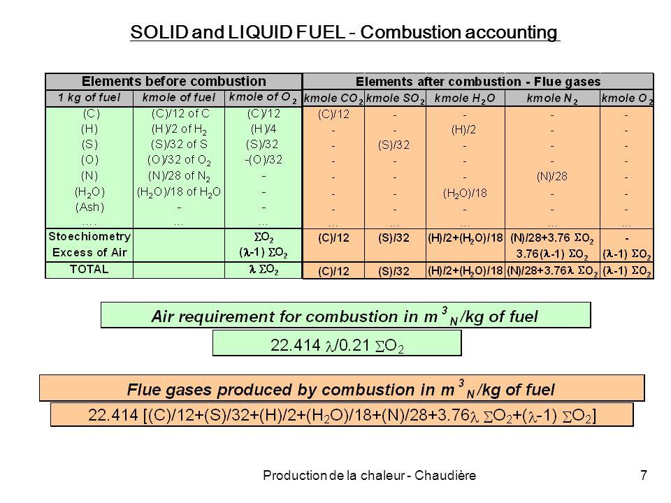 Production de la chaleur - Chaudière18 Combustibles gazeux PCI = 802 400 kJ/kmole = 50 150 kJ/kg 1 kmole CH 4 22.414 m 3 N PCI = 35 800 kJ/m 3 N 1 kmole CH 4 2 kmole H 2 O = 36 kg H 2 O PCS - PCI = 36 x 2501 = 90 036 kJ/kg PCS = 892 436 kJ/kmole = 39 816 kJ/m 3 N CH 4