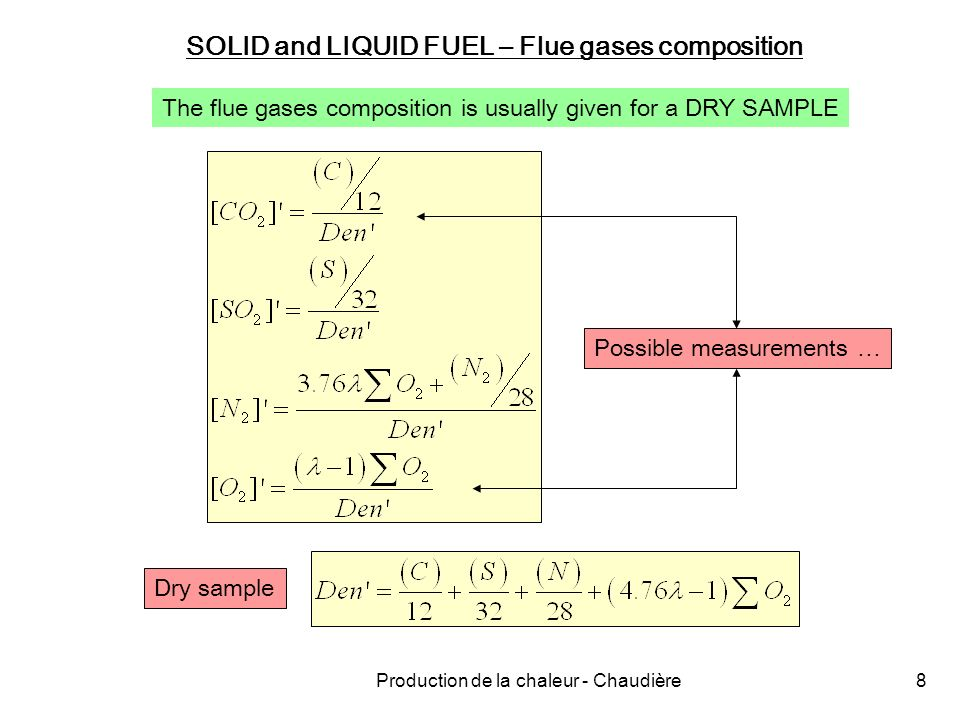 Production de la chaleur - Chaudière8 SOLID and LIQUID FUEL – Flue gases composition The flue gases composition is usually given for a DRY SAMPLE Possible measurements … Dry sample