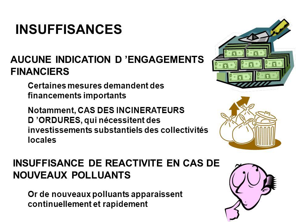 INSUFFISANCES AUCUNE INDICATION D ENGAGEMENTS FINANCIERS Certaines mesures demandent des financements importants Notamment, CAS DES INCINERATEURS D ORDURES, qui nécessitent des investissements substantiels des collectivités locales INSUFFISANCE DE REACTIVITE EN CAS DE NOUVEAUX POLLUANTS Or de nouveaux polluants apparaissent continuellement et rapidement