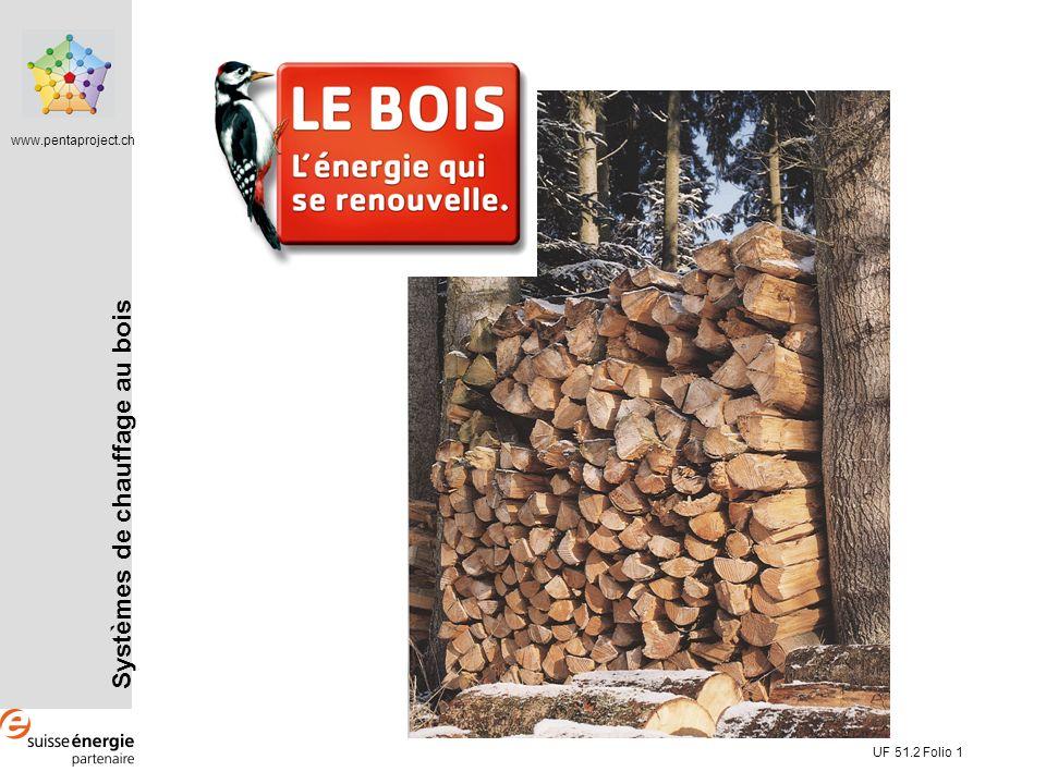 Systèmes de chauffage au bois www.pentaproject.ch UF 51.2 Folio 1