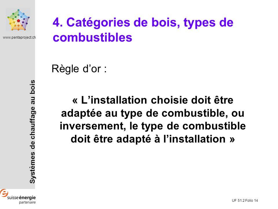 Systèmes de chauffage au bois www.pentaproject.ch UF 51.2 Folio 14 4. Catégories de bois, types de combustibles Règle dor : « Linstallation choisie do