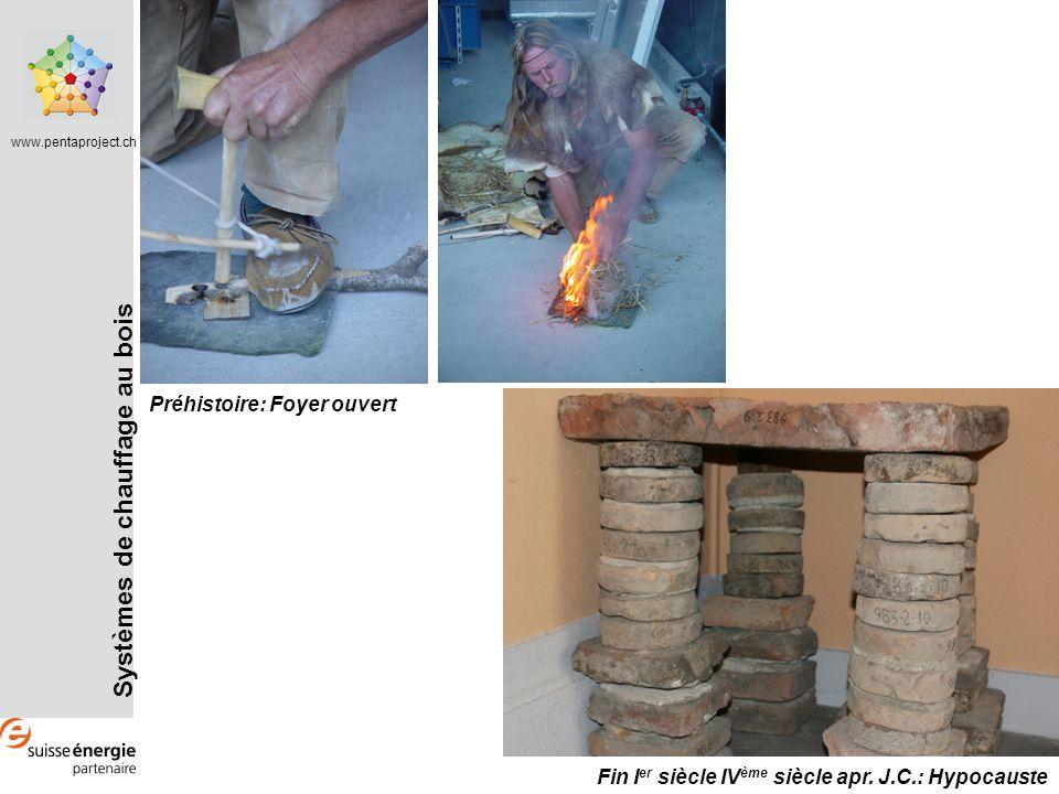 Systèmes de chauffage au bois www.pentaproject.ch Fin I er siècle IV ème siècle apr. J.C.: Hypocauste Préhistoire: Foyer ouvert