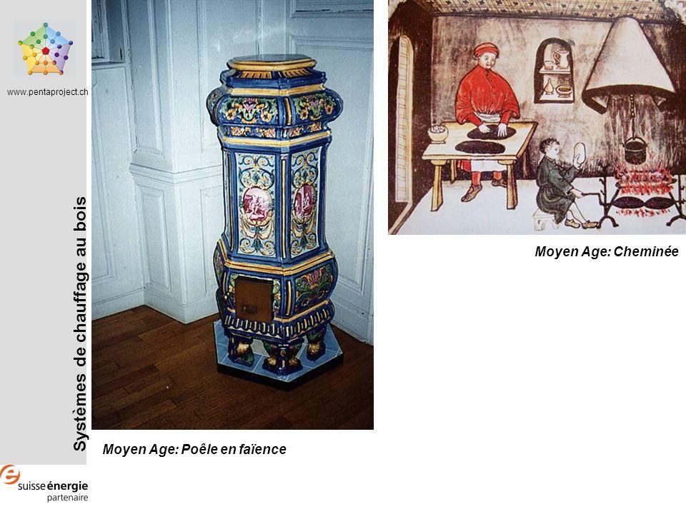 Systèmes de chauffage au bois www.pentaproject.ch XVII ème et XVIII ème siècles: Poêle en fonte 1841: Chauffage central à vapeur