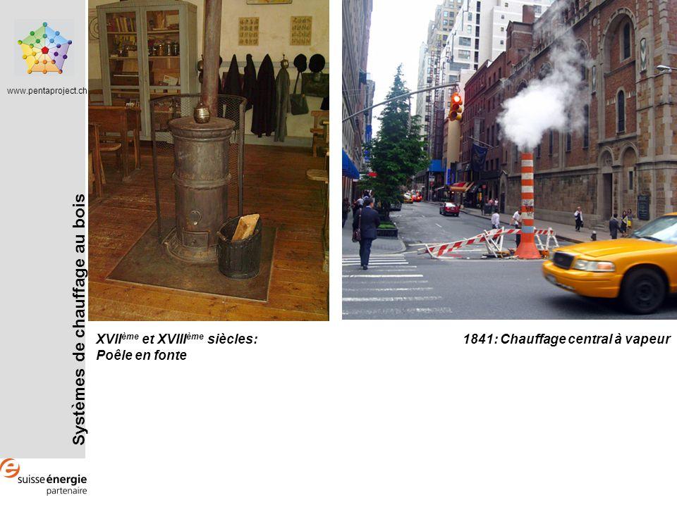 Systèmes de chauffage au bois www.pentaproject.ch Après la première guerre mondiale: Chauffage à distance Après la première guerre mondiale: Eau chaude Mireille Roy