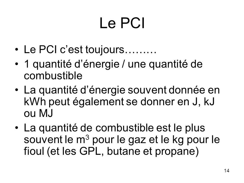 14 Le PCI Le PCI cest toujours……… 1 quantité dénergie / une quantité de combustible La quantité dénergie souvent donnée en kWh peut également se donne