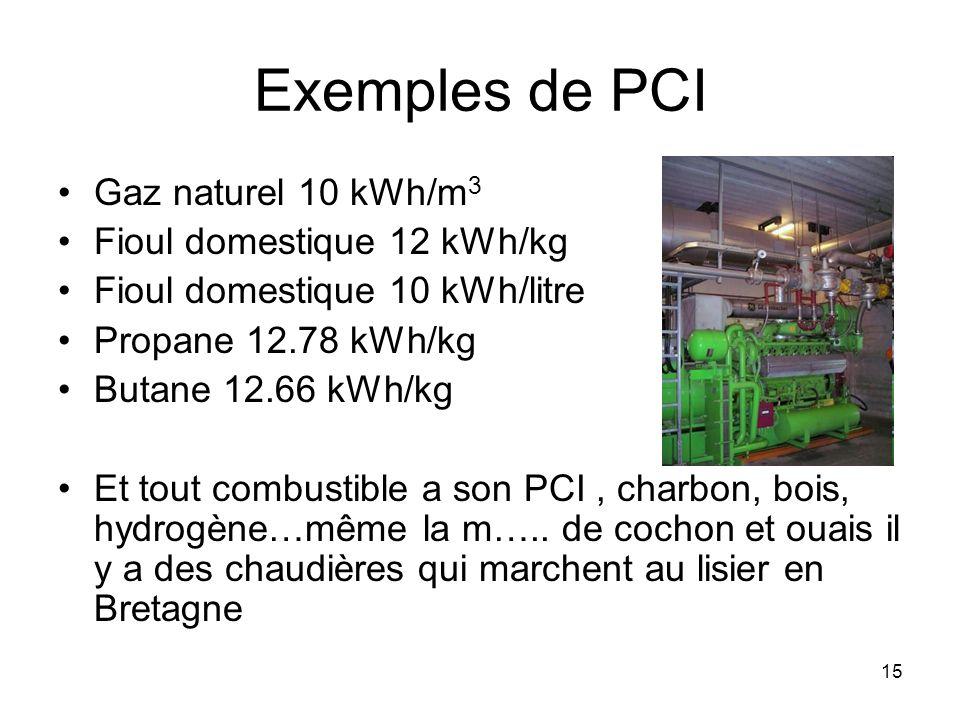 15 Exemples de PCI Gaz naturel 10 kWh/m 3 Fioul domestique 12 kWh/kg Fioul domestique 10 kWh/litre Propane 12.78 kWh/kg Butane 12.66 kWh/kg Et tout co