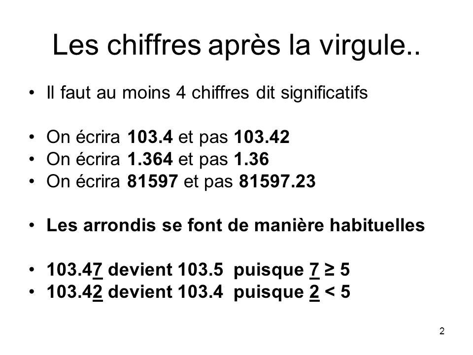 2 Les chiffres après la virgule.. Il faut au moins 4 chiffres dit significatifs On écrira 103.4 et pas 103.42 On écrira 1.364 et pas 1.36 On écrira 81
