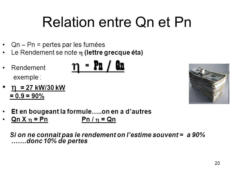 20 Relation entre Qn et Pn Qn – Pn = pertes par les fumées Le Rendement se note (lettre grecque éta) = Pn / QnRendement = Pn / Qn exemple : = 27 kW/30