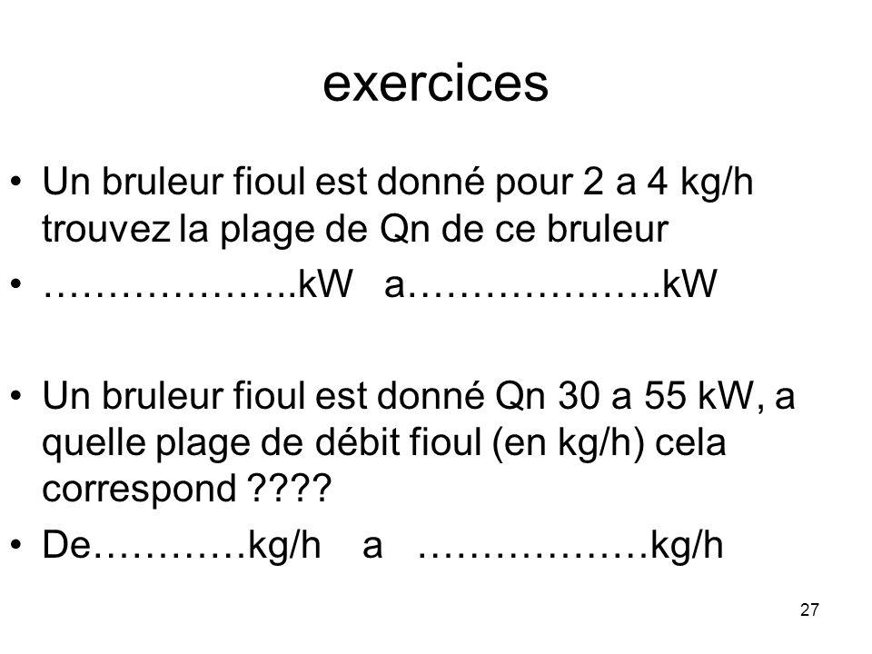 27 exercices Un bruleur fioul est donné pour 2 a 4 kg/h trouvez la plage de Qn de ce bruleur ………………..kW a………………..kW Un bruleur fioul est donné Qn 30 a