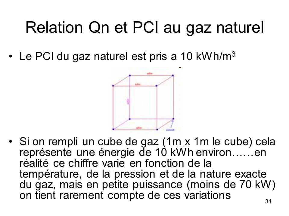 31 Relation Qn et PCI au gaz naturel Le PCI du gaz naturel est pris a 10 kWh/m 3 Si on rempli un cube de gaz (1m x 1m le cube) cela représente une éne