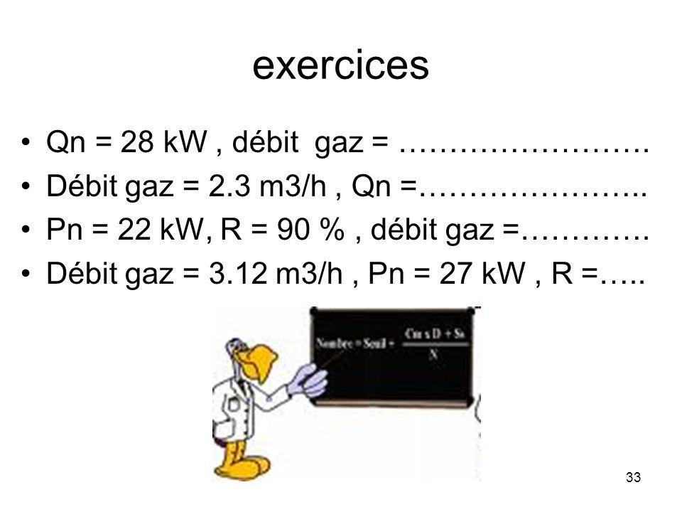 33 exercices Qn = 28 kW, débit gaz = ……………………. Débit gaz = 2.3 m3/h, Qn =………………….. Pn = 22 kW, R = 90 %, débit gaz =…………. Débit gaz = 3.12 m3/h, Pn =