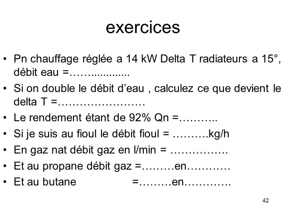 42 exercices Pn chauffage réglée a 14 kW Delta T radiateurs a 15°, débit eau =……............. Si on double le débit deau, calculez ce que devient le d