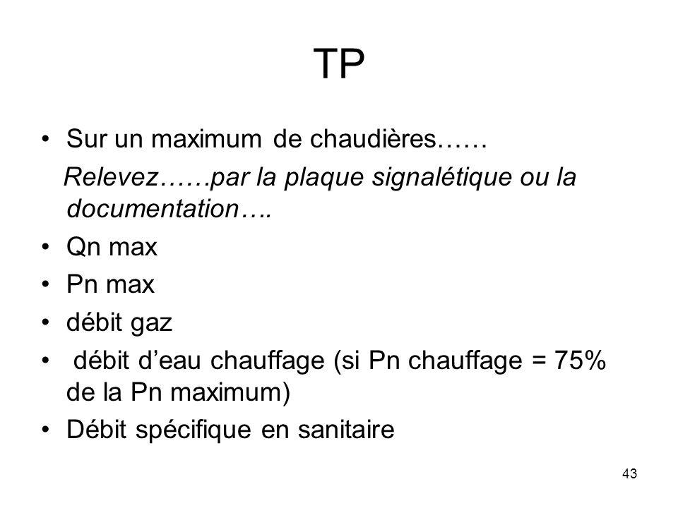 43 TP Sur un maximum de chaudières…… Relevez……par la plaque signalétique ou la documentation…. Qn max Pn max débit gaz débit deau chauffage (si Pn cha