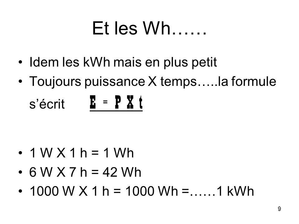 9 Et les Wh…… Idem les kWh mais en plus petit Toujours puissance X temps…..la formule sécrit E = P X t 1 W X 1 h = 1 Wh 6 W X 7 h = 42 Wh 1000 W X 1 h