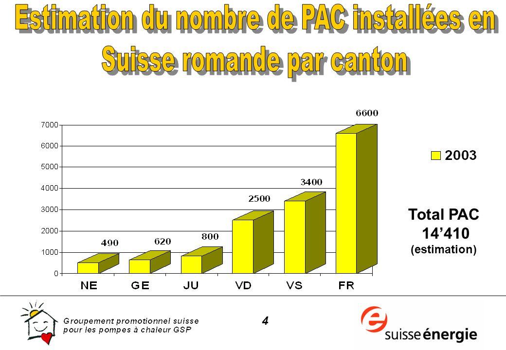 5 * = La part rénovation se subdivise en x PAC en remplacement de chauffages traditionnels/chauffages électriques ou en remplacement dune PAC.