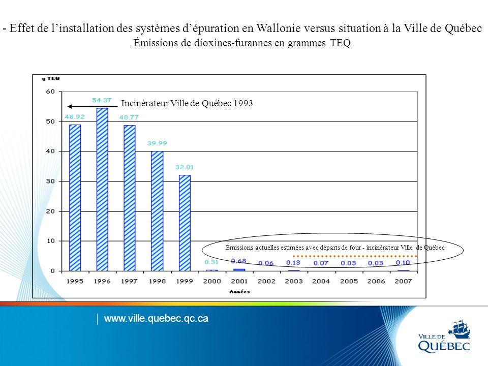 www.ville.quebec.qc.ca
