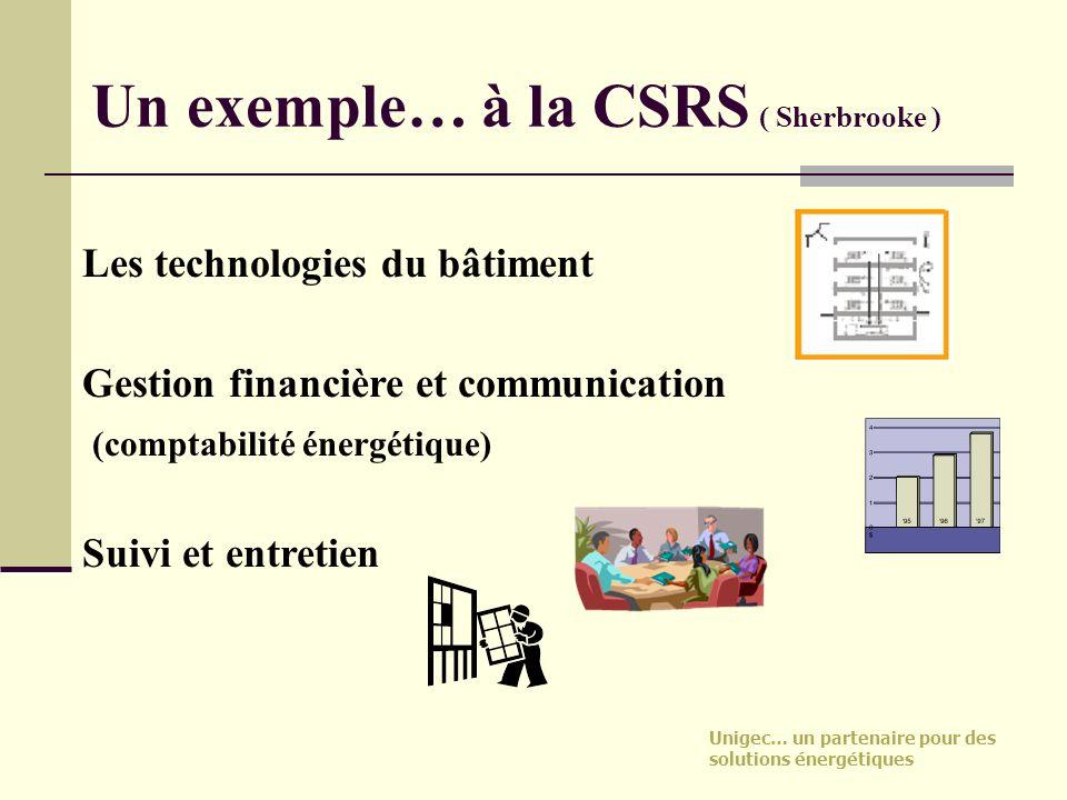 Unigec… un partenaire pour des solutions énergétiques Un exemple… à la CSRS ( Sherbrooke ) Les technologies du bâtiment Gestion financière et communic