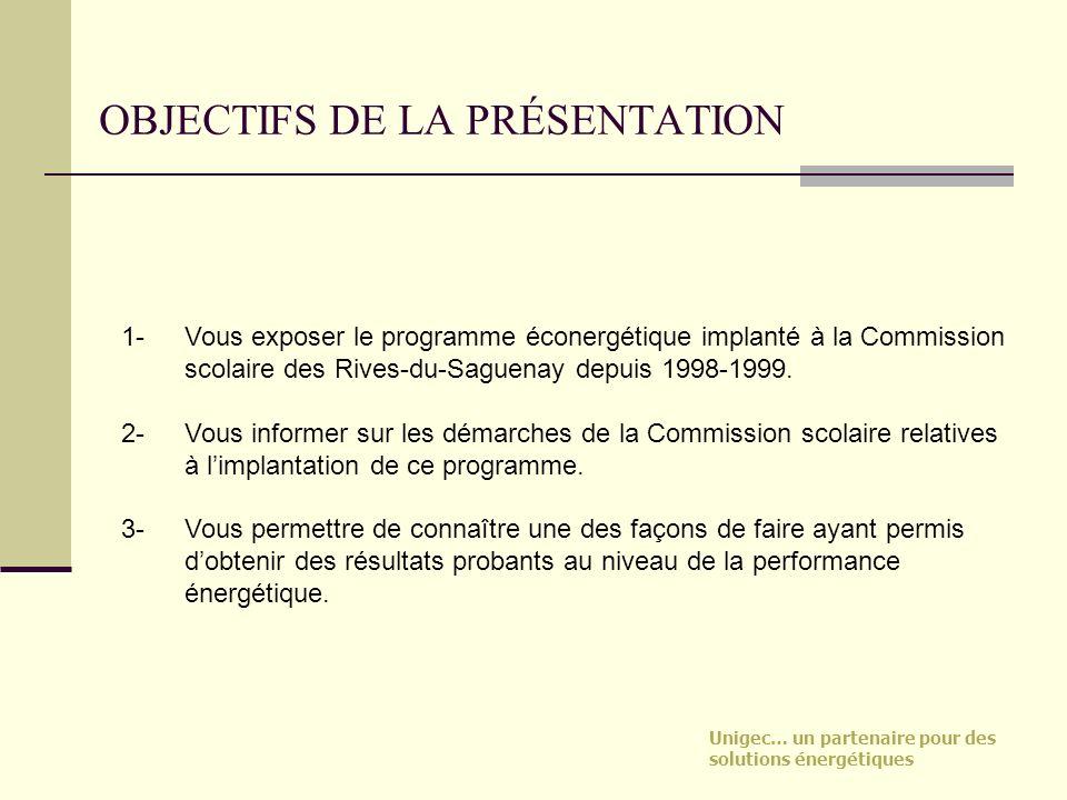 Unigec… un partenaire pour des solutions énergétiques OBJECTIFS DE LA PRÉSENTATION 1-Vous exposer le programme éconergétique implanté à la Commission