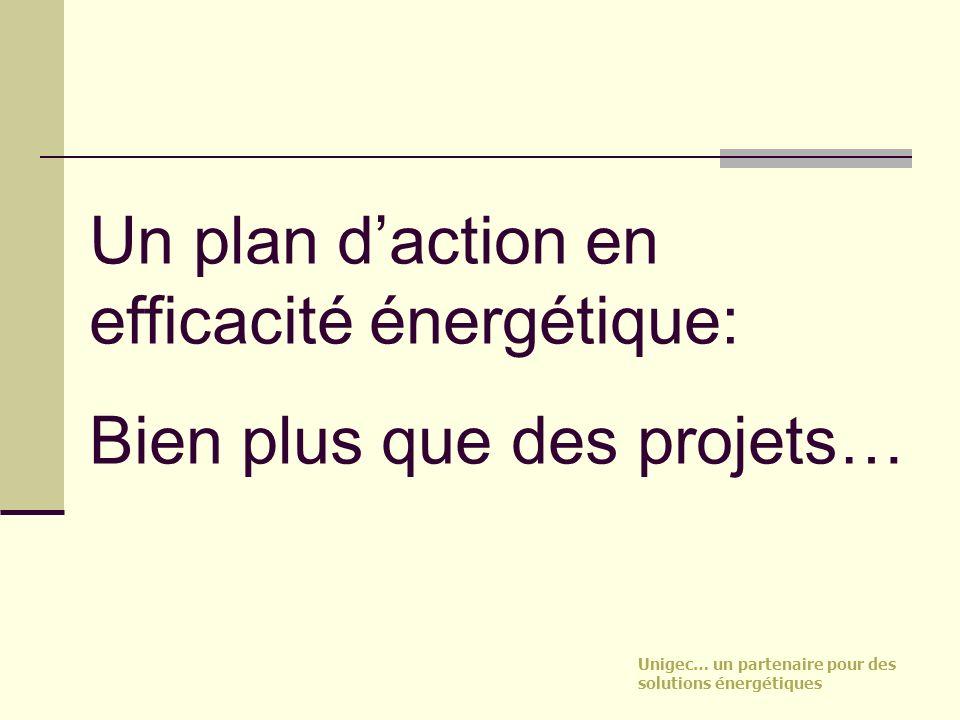 Unigec… un partenaire pour des solutions énergétiques Un plan daction en efficacité énergétique: Bien plus que des projets…