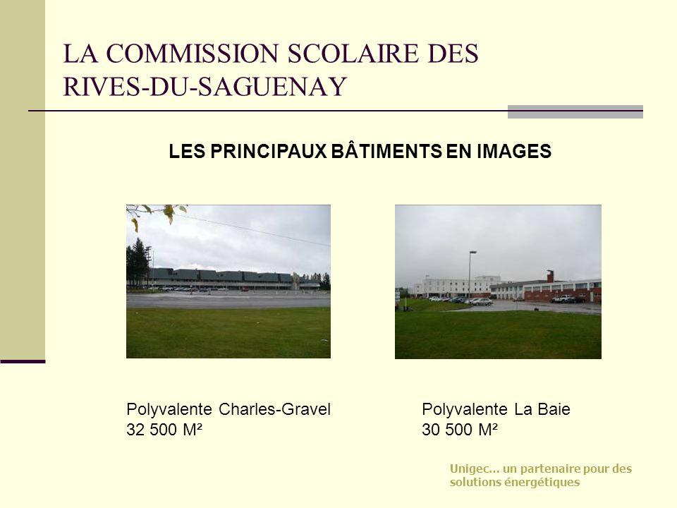Unigec… un partenaire pour des solutions énergétiques LA COMMISSION SCOLAIRE DES RIVES-DU-SAGUENAY Polyvalente Charles-Gravel 32 500 M² LES PRINCIPAUX