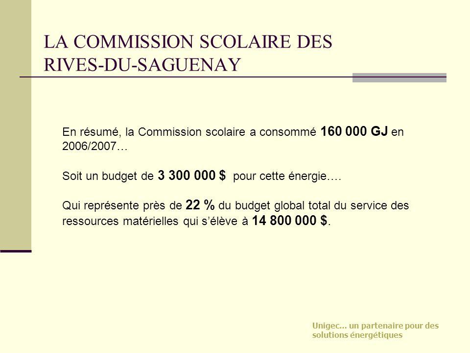 Unigec… un partenaire pour des solutions énergétiques LA COMMISSION SCOLAIRE DES RIVES-DU-SAGUENAY En résumé, la Commission scolaire a consommé 160 00