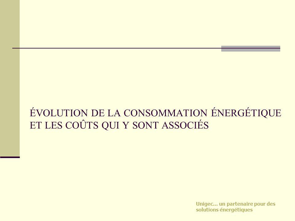 Unigec… un partenaire pour des solutions énergétiques ÉVOLUTION DE LA CONSOMMATION ÉNERGÉTIQUE ET LES COÛTS QUI Y SONT ASSOCIÉS