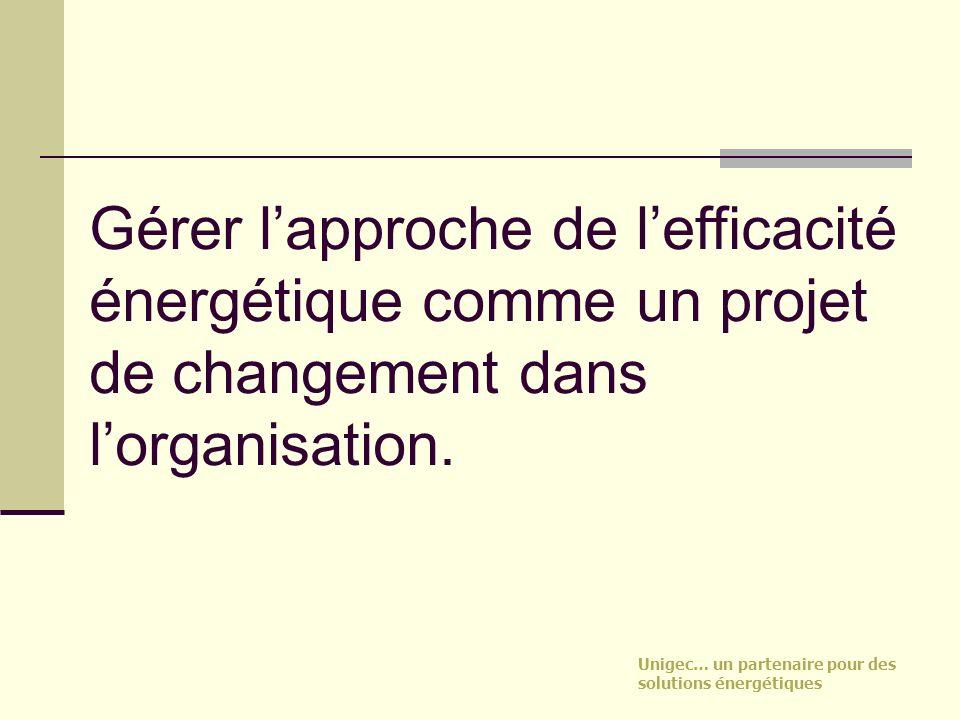 Unigec… un partenaire pour des solutions énergétiques Gérer lapproche de lefficacité énergétique comme un projet de changement dans lorganisation.