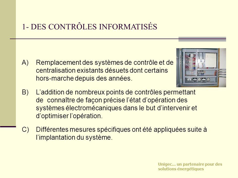Unigec… un partenaire pour des solutions énergétiques A)Remplacement des systèmes de contrôle et de centralisation existants désuets dont certains hor
