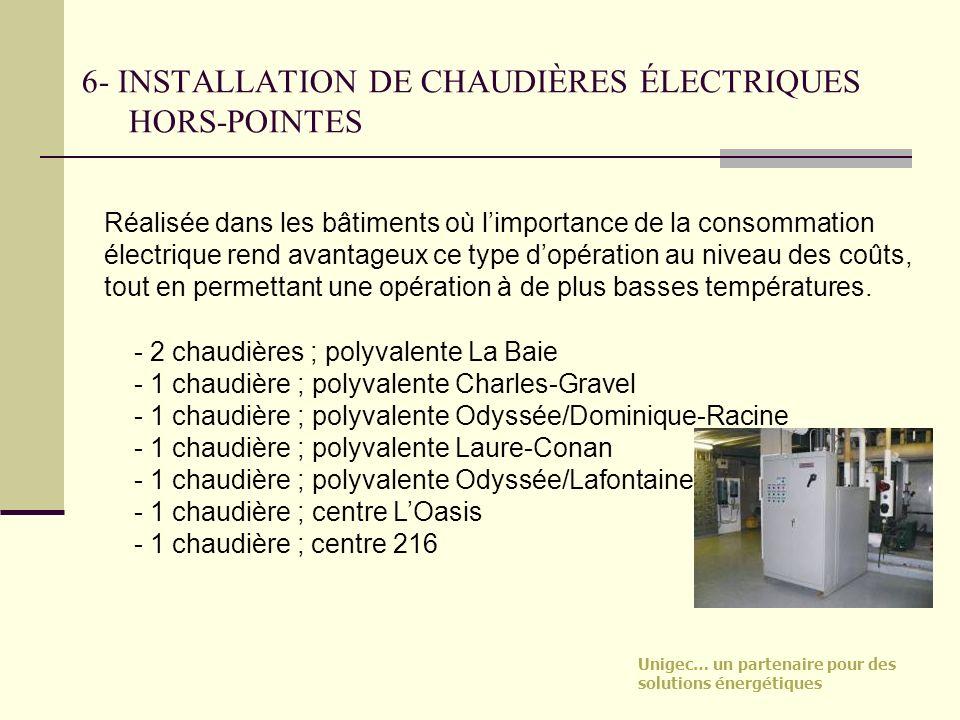 Unigec… un partenaire pour des solutions énergétiques 6- INSTALLATION DE CHAUDIÈRES ÉLECTRIQUES HORS-POINTES Réalisée dans les bâtiments où limportanc