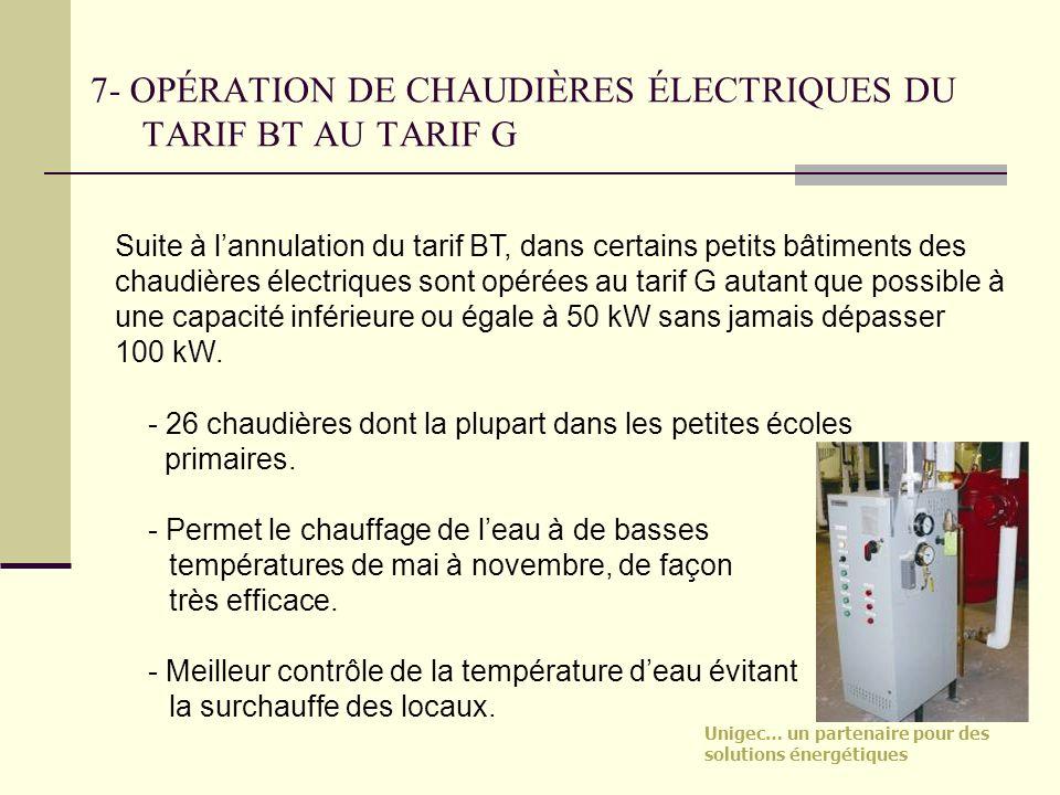 Unigec… un partenaire pour des solutions énergétiques 7- OPÉRATION DE CHAUDIÈRES ÉLECTRIQUES DU TARIF BT AU TARIF G Suite à lannulation du tarif BT, d
