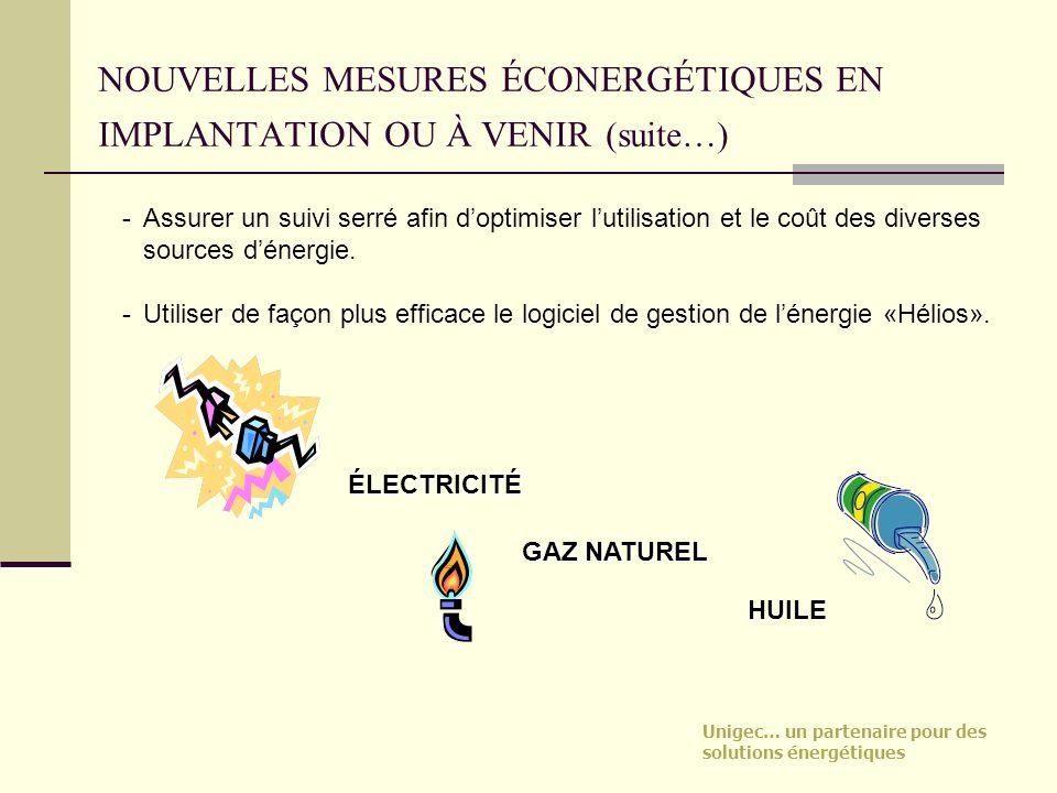 Unigec… un partenaire pour des solutions énergétiques NOUVELLES MESURES ÉCONERGÉTIQUES EN IMPLANTATION OU À VENIR (suite…) -Assurer un suivi serré afi