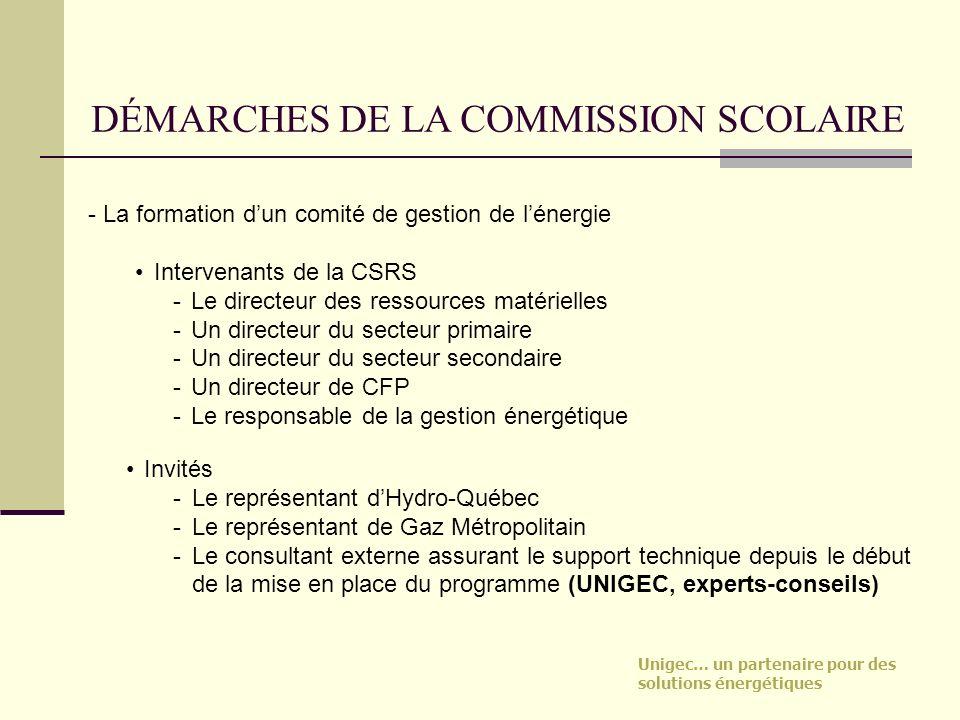 Unigec… un partenaire pour des solutions énergétiques - La formation dun comité de gestion de lénergie Intervenants de la CSRS -Le directeur des resso