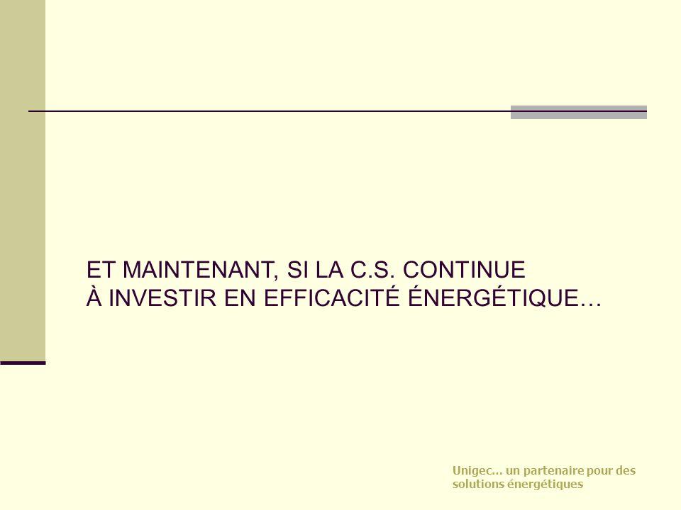 Unigec… un partenaire pour des solutions énergétiques ET MAINTENANT, SI LA C.S. CONTINUE À INVESTIR EN EFFICACITÉ ÉNERGÉTIQUE…