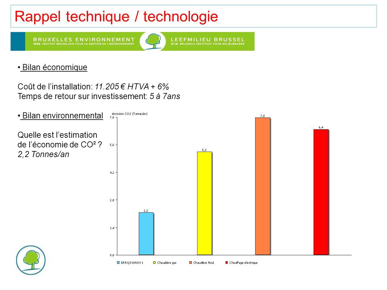 Rappel technique / technologie Bilan économique Coût de linstallation: 11.205 HTVA + 6% Temps de retour sur investissement: 5 à 7ans Bilan environneme