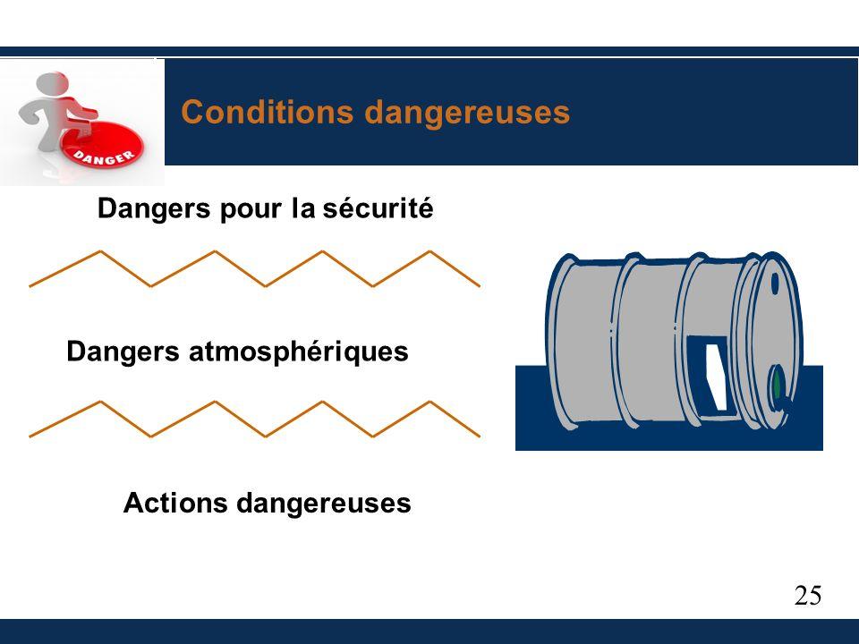25 Conditions dangereuses Dangers pour la sécurité Dangers atmosphériques Actions dangereuses