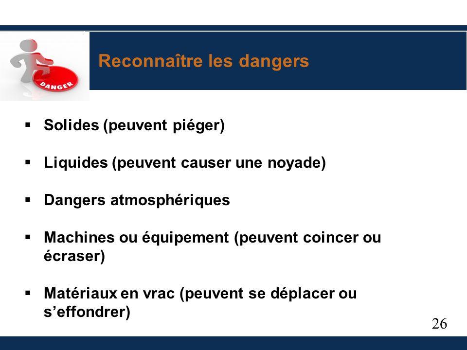 26 Reconnaître les dangers Solides (peuvent piéger) Liquides (peuvent causer une noyade) Dangers atmosphériques Machines ou équipement (peuvent coincer ou écraser) Matériaux en vrac (peuvent se déplacer ou seffondrer)