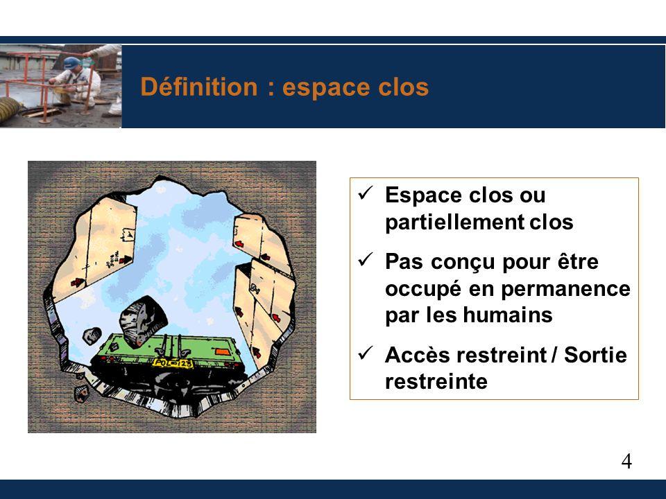 4 Espace clos ou partiellement clos Pas conçu pour être occupé en permanence par les humains Accès restreint / Sortie restreinte Définition : espace clos
