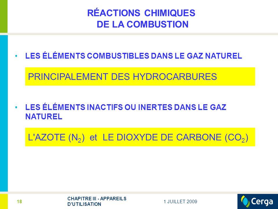 1 JUILLET 2009 CHAPITRE III - APPAREILS D UTILISATION 18 RÉACTIONS CHIMIQUES DE LA COMBUSTION LES ÉLÉMENTS COMBUSTIBLES DANS LE GAZ NATUREL LES ÉLÉMENTS INACTIFS OU INERTES DANS LE GAZ NATUREL PRINCIPALEMENT DES HYDROCARBURES L AZOTE (N 2 ) et LE DIOXYDE DE CARBONE (CO 2 )